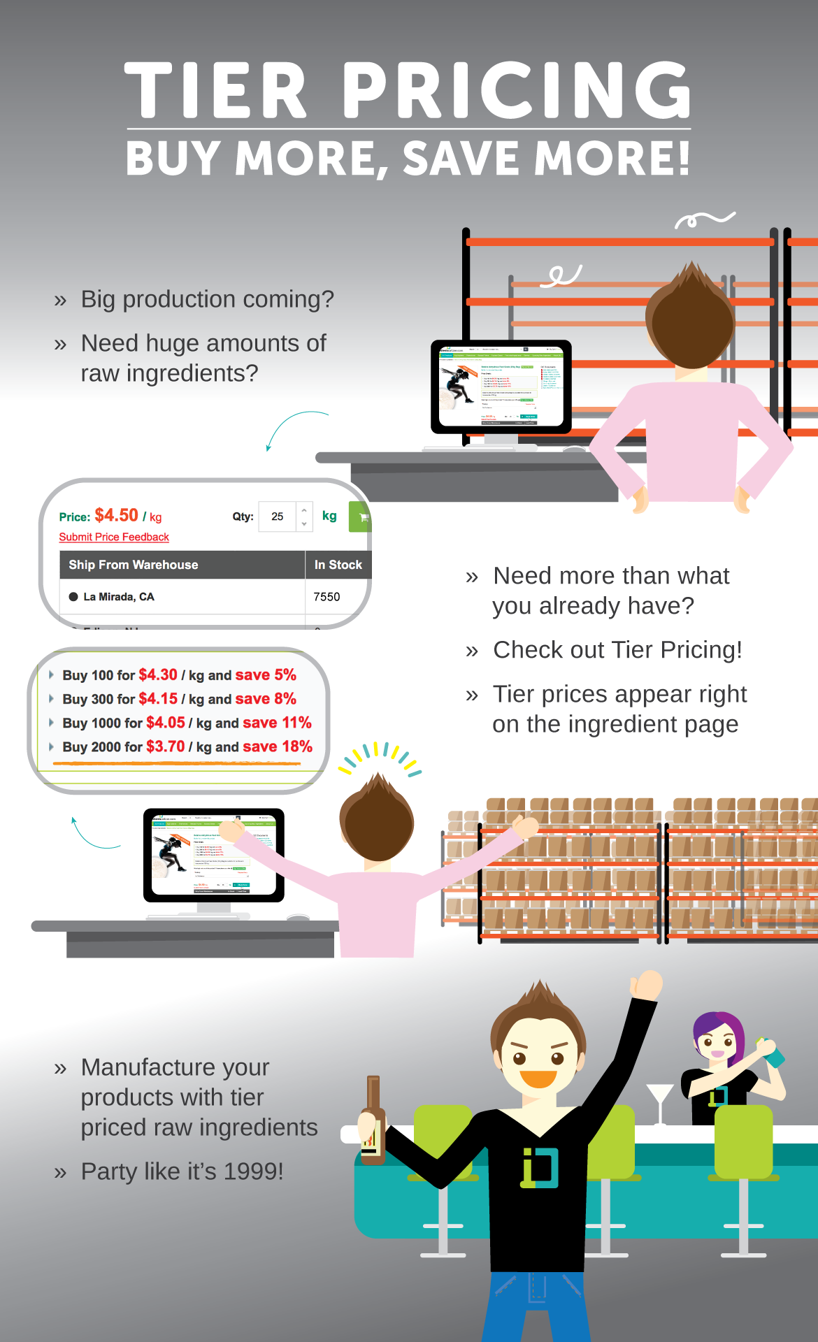 IO infographic Tier Pricing